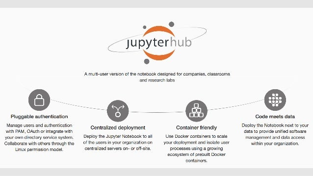 JupyterHub: Learning at Scale