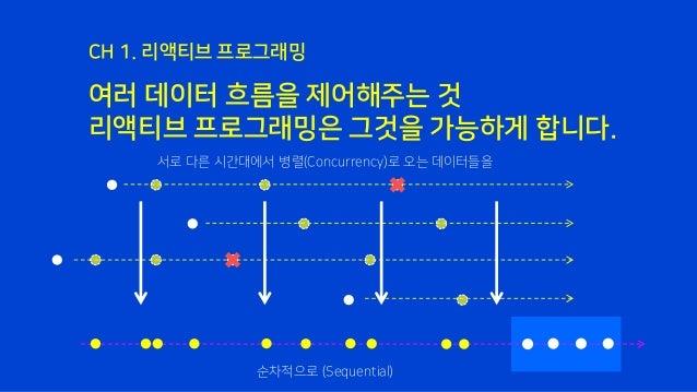 여러 데이터 흐름을 제어해주는 것 리액티브 프로그래밍은 그것을 가능하게 합니다. CH 1. 리액티브 프로그래밍 서로 다른 시간대에서 병렬(Concurrency)로 오는 데이터들을 순차적으로 (Sequential)