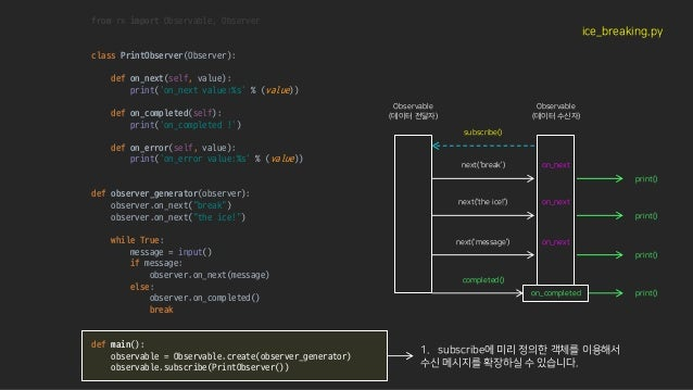 from rx import Observable, Observer class PrintObserver(Observer): def on_next(self, value): print('on_next value:%s' % (v...