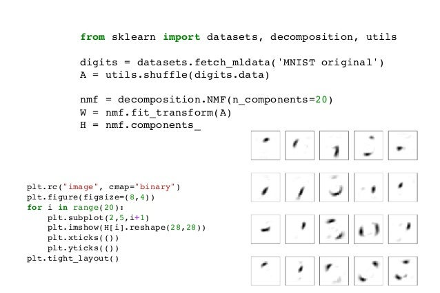 TENSOR DECOMPOSITION WITH PYTHON