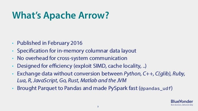 Fulfilling Apache Arrow's Promises: Pandas on JVM memory without a copy Slide 3
