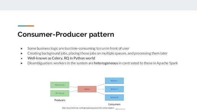 Heterogeneous job processing with Apache Kafka