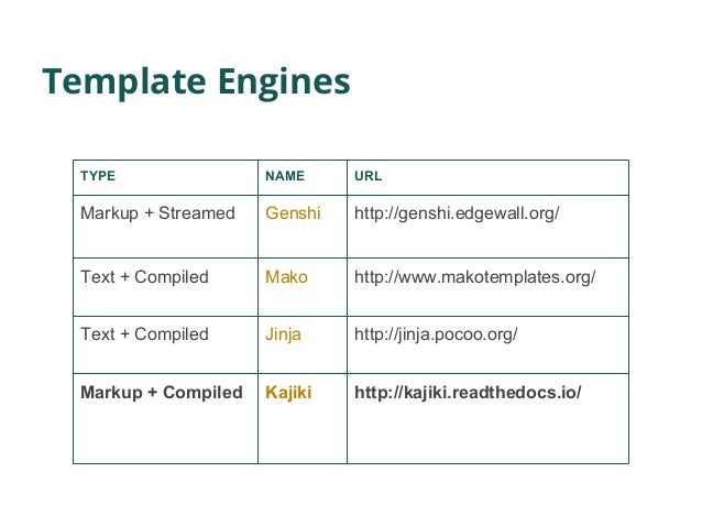 PyconIE 2016 - Kajiki, the fast and validated template engine your we…
