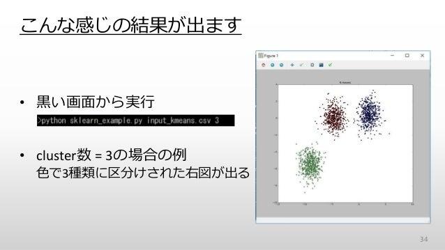 こんな感じの結果が出ます 34 • 黒い画面から実行 • cluster数 = 3の場合の例 色で3種類に区分けされた右図が出る