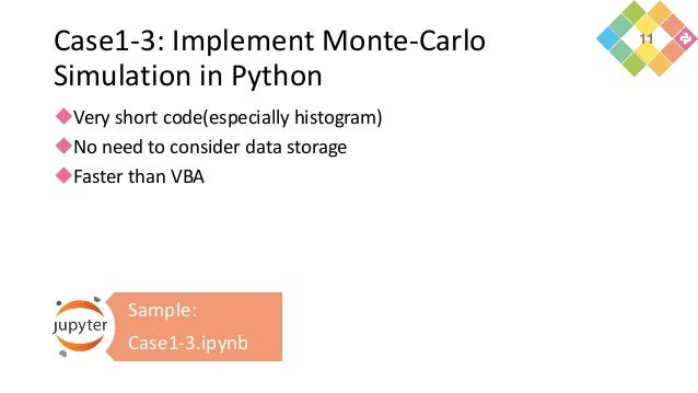 Case1-3: Implement Monte-Carlo Simulation in Python Very short code(especially histogram) No need to consider data stora...