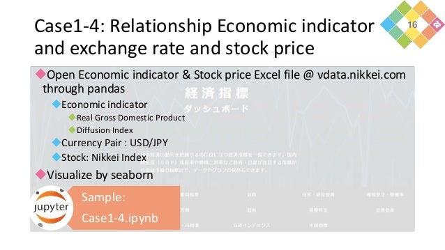 Case1-4: Relationship Economic indicator and exchange rate and stock price Open Economic indicator & Stock price Excel fi...