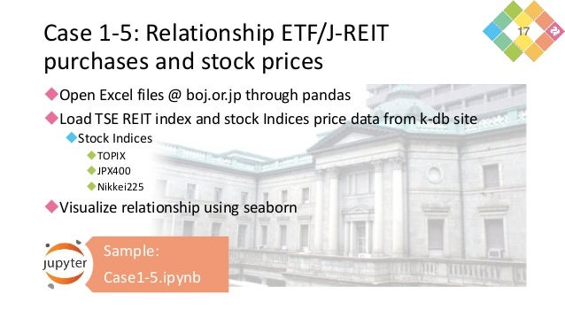 Case 1-5: Relationship ETF/J-REIT purchases and stock prices Open Excel files @ boj.or.jp through pandas Load TSE REIT i...