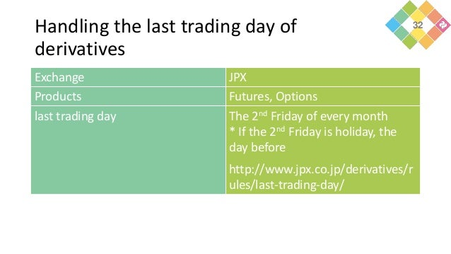 Handling the last trading day of derivatives Exchange JPX Products Futures, Options last trading day The 2nd Friday of eve...