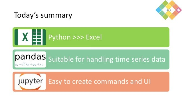 Today's summary Python >>> Excel Suitable for handling time series data Easy to create commands and UI 43