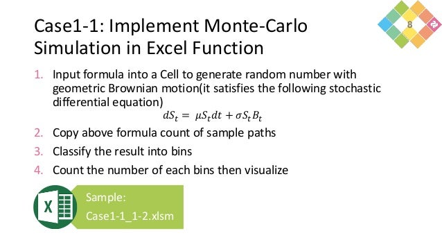 Case1-1: Implement Monte-Carlo Simulation in Excel Function 1. Input formula into a Cell to generate random number with ge...