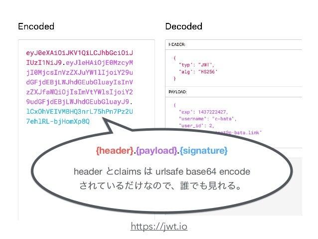 Django REST Framework における API 実装プラクティス | PyCon JP 2018