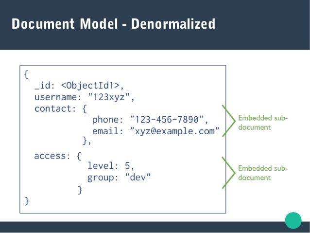 Document Model - Denormalized