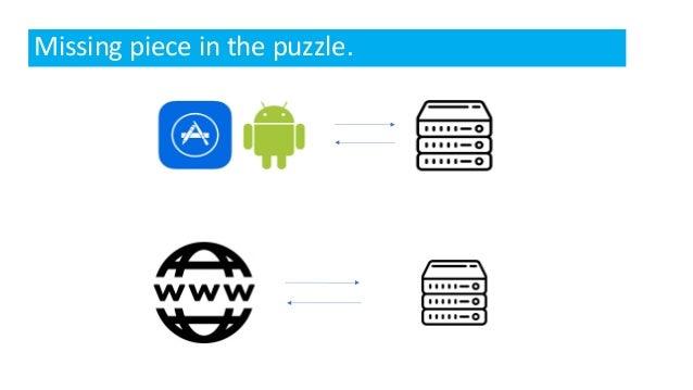 Babel: Network analysis framework Step 1: Convert mitm flow into JSON. Similar to HAR format.