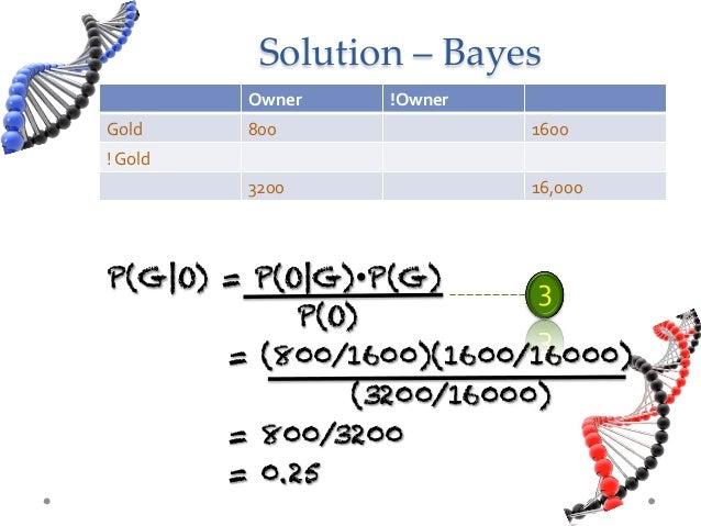 bayes machine learning