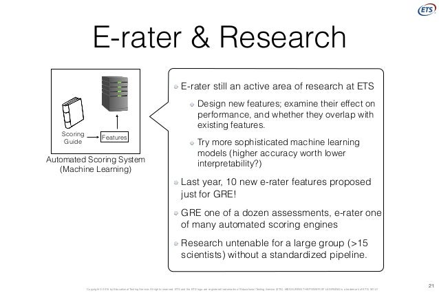 automated essay scoring by maximizing human-machine agreement Automated essay scoring is a developing technology that can provide efficient scoring of large numbers of written responses its use in higher education admissions testing provides an opportunity to collect validity and fairness evidence to support current uses and inform its emergence in other.