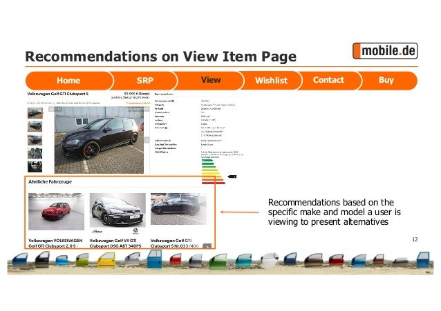 Which car fits my life? Mobile.de\'s approach to recommendations