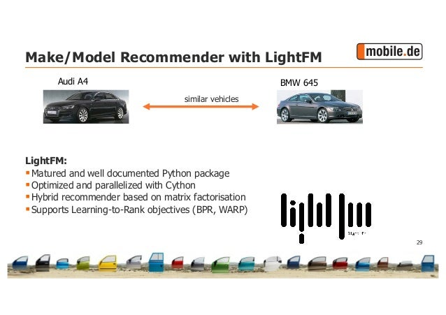 Which car fits my life? Mobile de's approach to recommendations