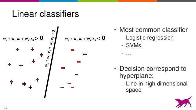 how to build a xor logistic classifier in matlab