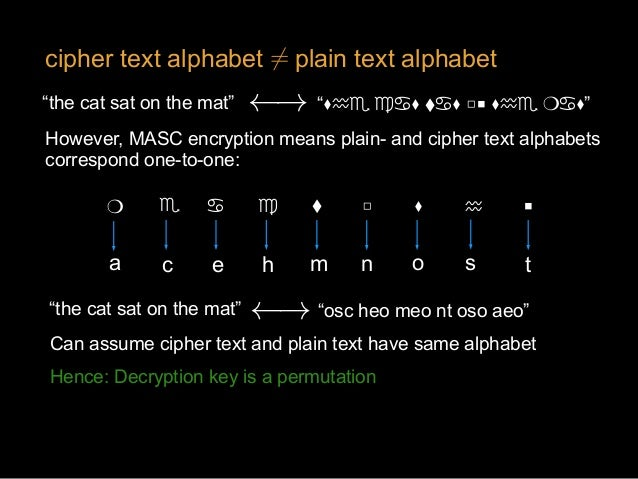 Cipher solver without key