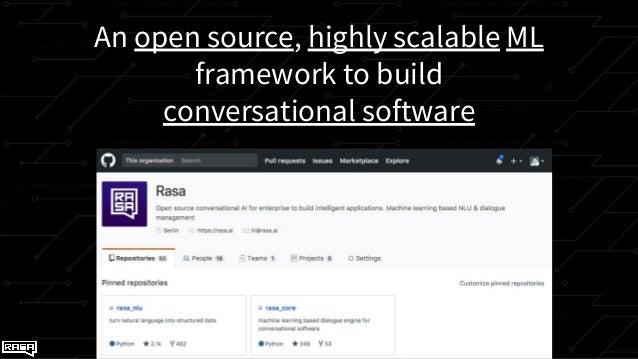 Conversational AI with Rasa - PyData Workshop Slide 3
