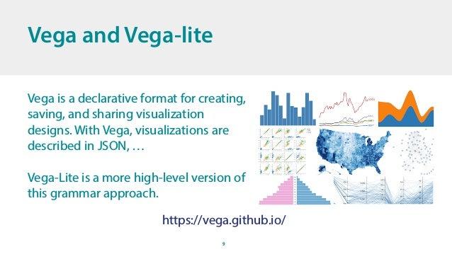 Vega Lite Examples