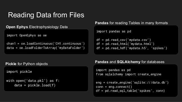import OpenEphys as oe chan1 = oe.loadContinuous('CH1.continuous') data = oe.loadFolderToArray('myDataFolder') import pand...