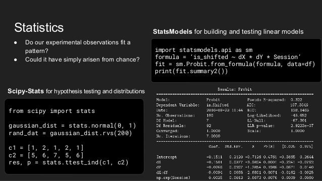 Statistics Scipy-Stats for hypothesis testing and distributions StatsModels for building and testing linear models from sc...