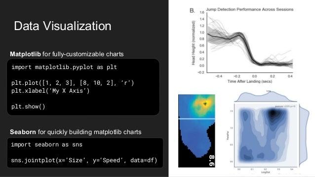 Data Visualization Matplotlib for fully-customizable charts Seaborn for quickly building matplotlib charts import matplotl...