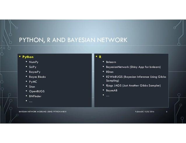 conda install bayesian-optimization