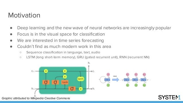 1D Convolutional Neural Networks for Time Series Modeling - Nathan Ja…