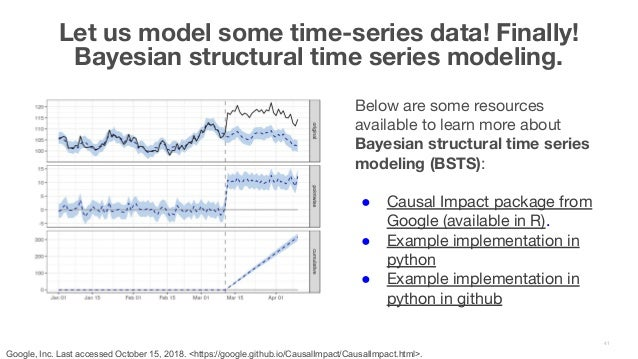 Applying Statistical Modeling and Machine Learning to Perform Time-Se…