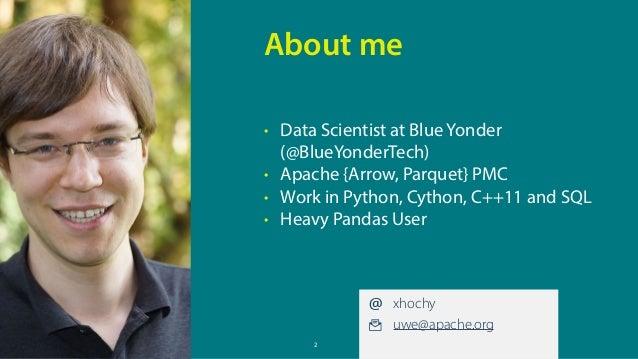 PyData London 2017 – Efficient and portable DataFrame storage with Apache Parquet Slide 2