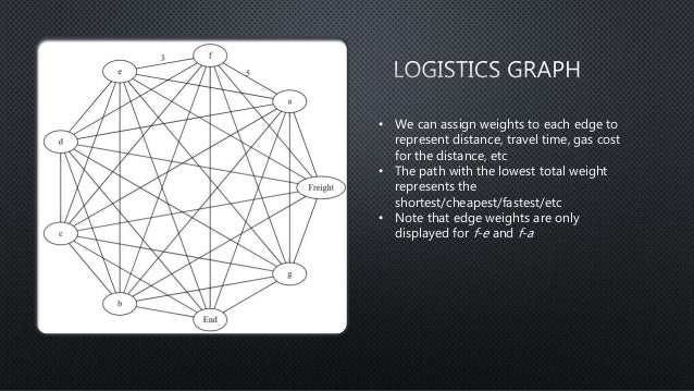 Graph Analytics - From the Whiteboard to Your Toolbox - Sam