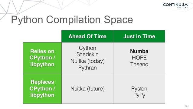 the zen of python pdf