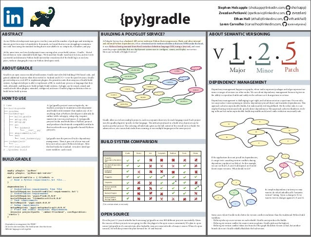 Over the past 1.5 years LinkedIn has been using {py}gradle on over 800 different projects successfully. Given the success ...