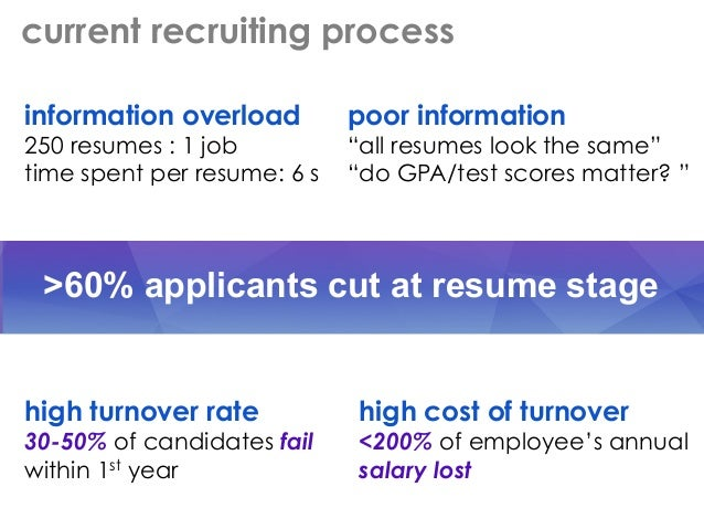 pymetrics: using science + technology to improve recruiting for all Slide 2