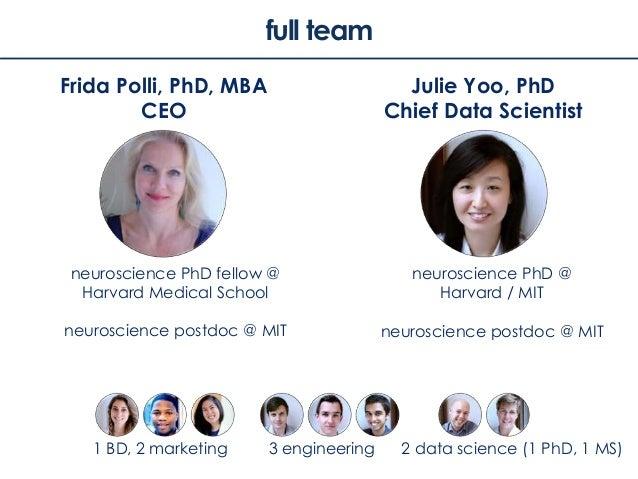 full team Frida Polli, PhD, MBA CEO Julie Yoo, PhD Chief Data Scientist 2 data science (1 PhD, 1 MS)3 engineering1 BD, 2 m...