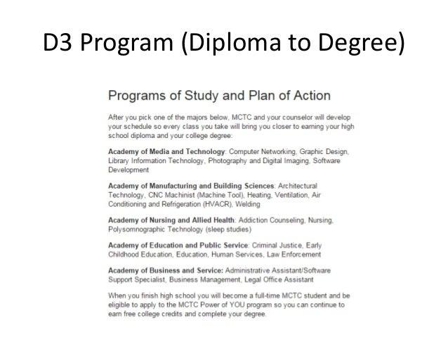 Wellstone International High School Program Re Design Meled Presentat