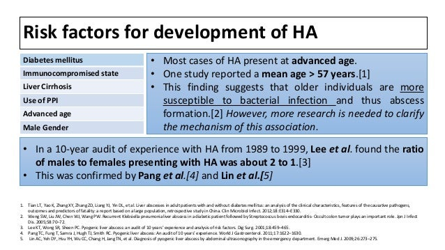 Risk factors for development of HA Diabetes mellitus Immunocompromised state Liver Cirrhosis Use of PPI Advanced age Male ...