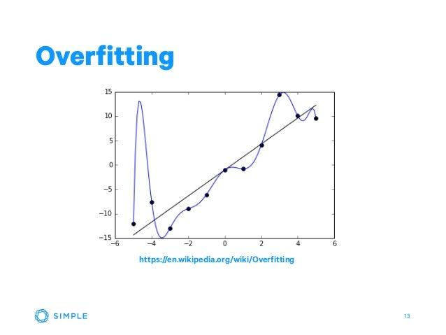 13 Overfitting https://en.wikipedia.org/wiki/Overfitting