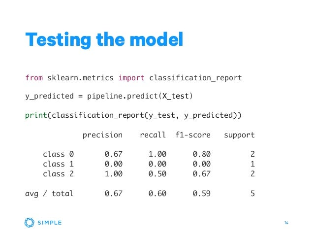 14 Testing the model from sklearn.metrics import classification_report y_predicted = pipeline.predict(X_test) print(classi...