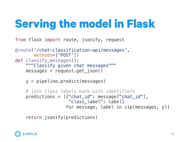 15 Serving the model in Flask from flask import route, jsonify, request @route('/chat-classification-api/messages', method...