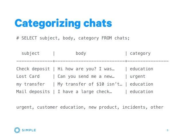 5 Categorizing chats # SELECT subject, body, category FROM chats; subject | body | category --------------+---------------...
