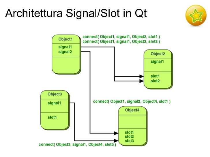 Qt linguist download mac / Stock trading bot software