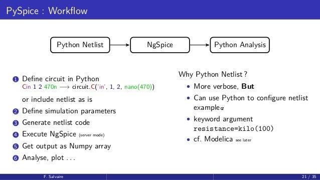 PyParis2017 / Circuit simulation using Python, by Fabrice