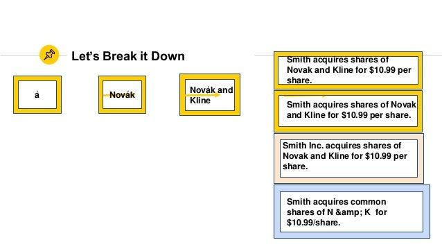 Let's Break it Down á Novák Novák and Kline Smith acquires shares of Novak and Kline for $10.99 per share. Smith acquires ...