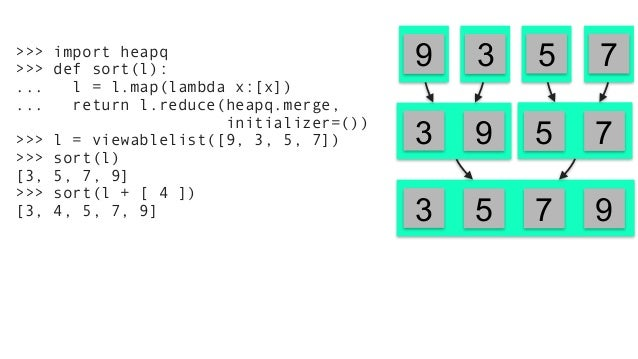 Compiler Demo