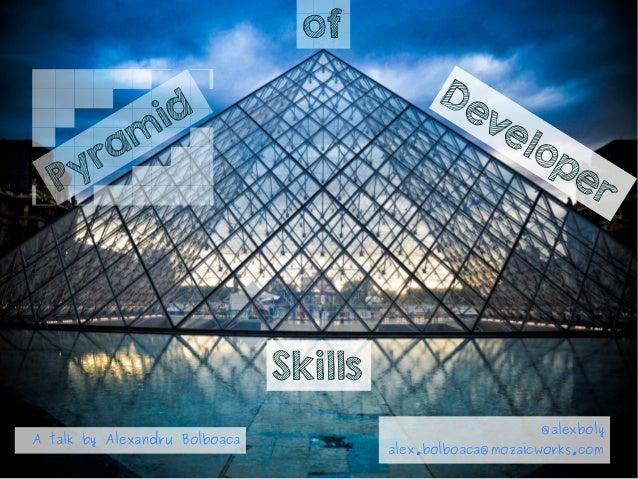 Pyram id A talk by Alexandru Bolboaca Developer of @alexboly alex.bolboaca@mozaicworks.com Skills