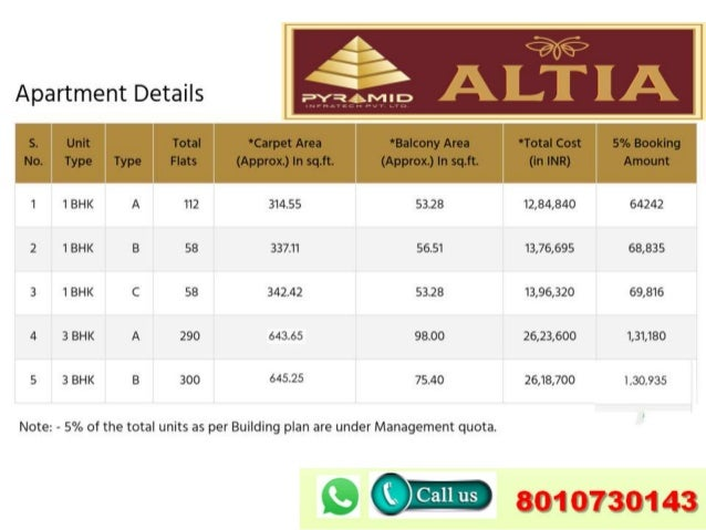 price list of Pyramid altia sector 70 gurgaon
