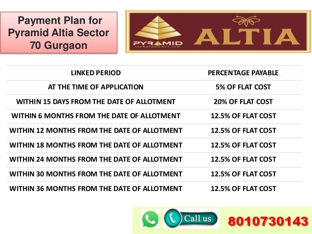 payment plan for Pyramid altia sector 70 gurgaon